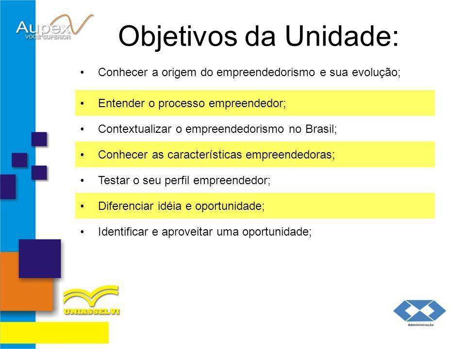 Objetivos da Unidade: Conhecer a origem do empreendedorismo e sua evolução; Entender o processo empreendedor;