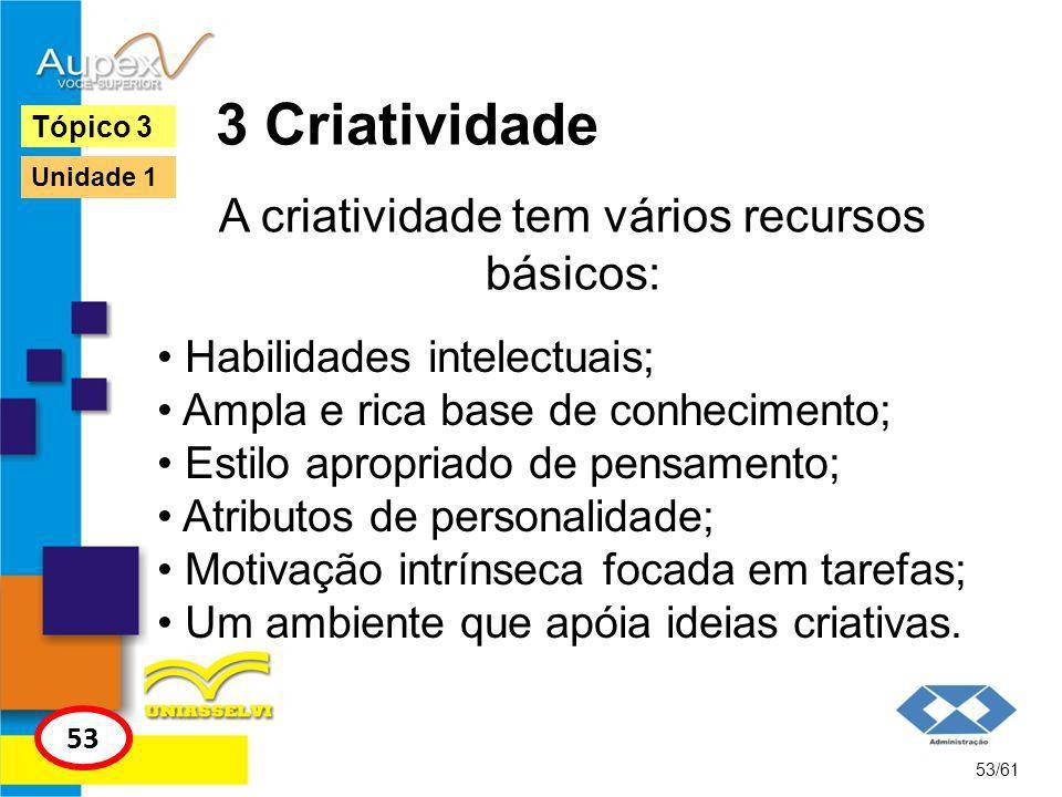 A criatividade tem vários recursos básicos: