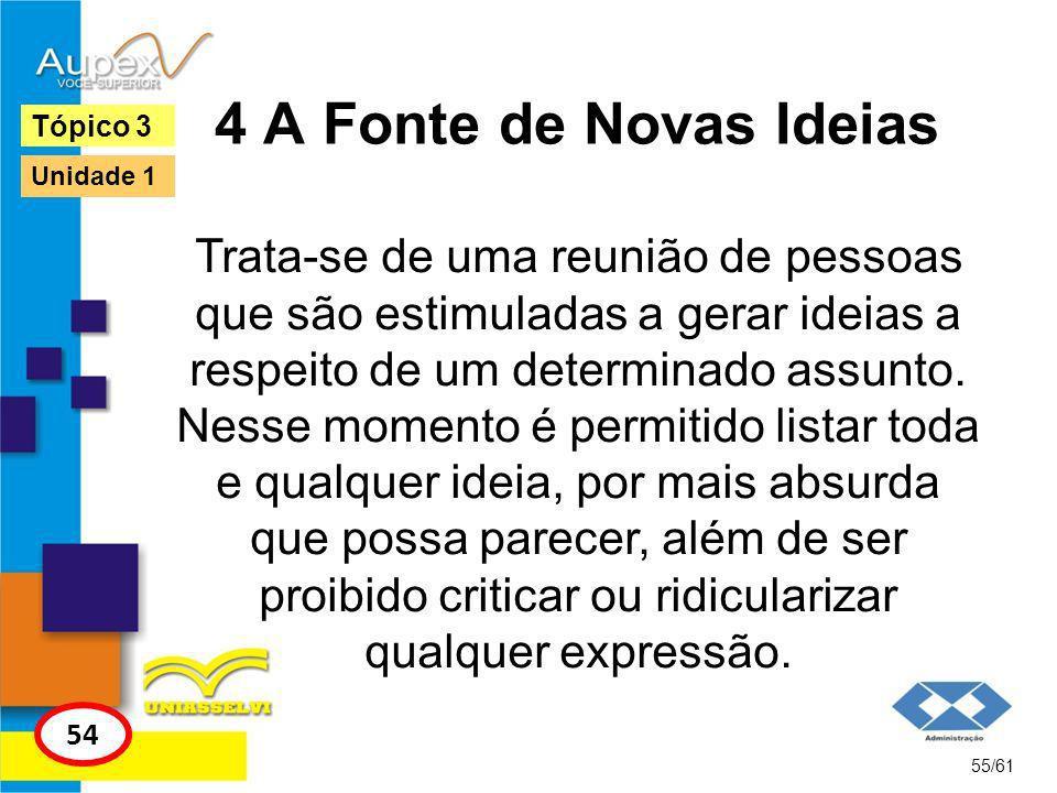 4 A Fonte de Novas Ideias Tópico 3. Unidade 1.