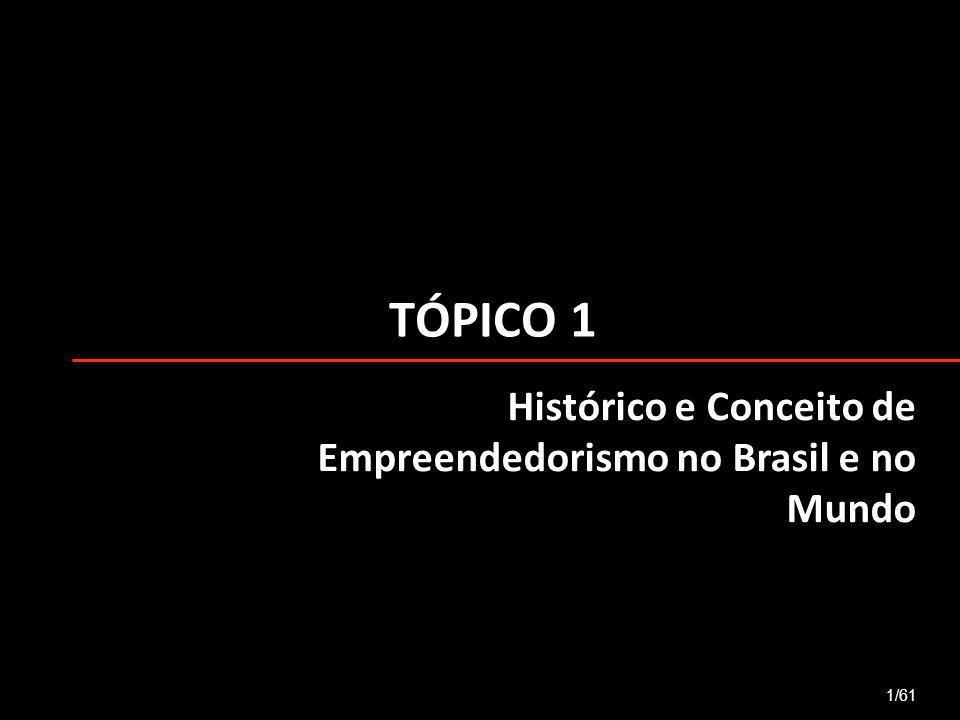 TÓPICO 1 Histórico e Conceito de Empreendedorismo no Brasil e no Mundo