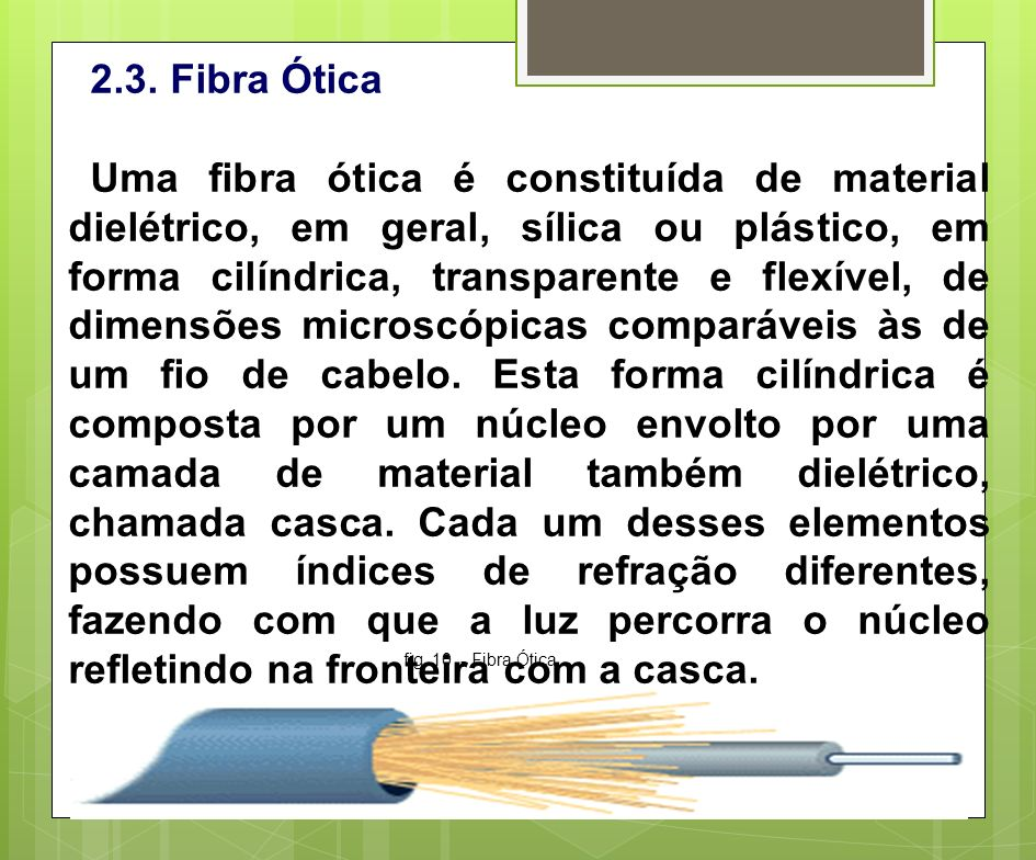 2.3. Fibra Ótica
