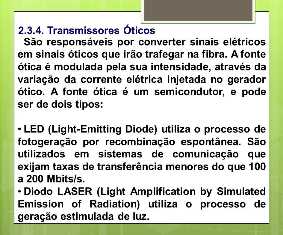 2.3.4. Transmissores Óticos