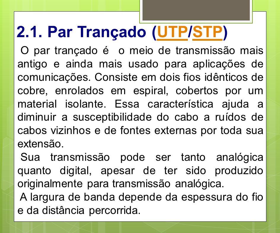 2.1. Par Trançado (UTP/STP)