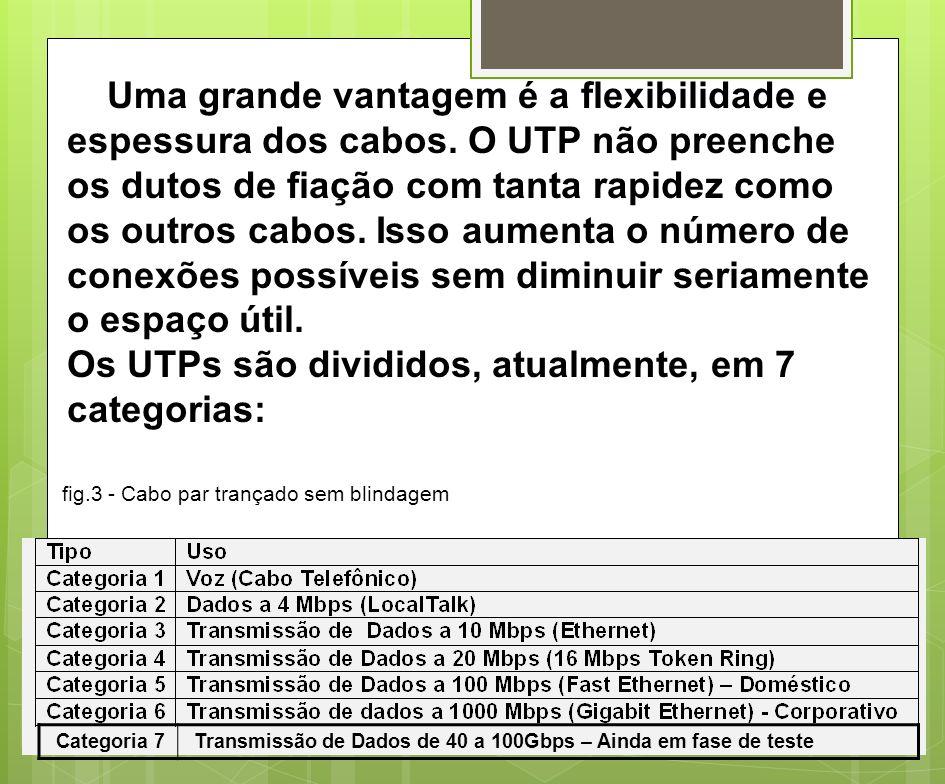 Os UTPs são divididos, atualmente, em 7 categorias: