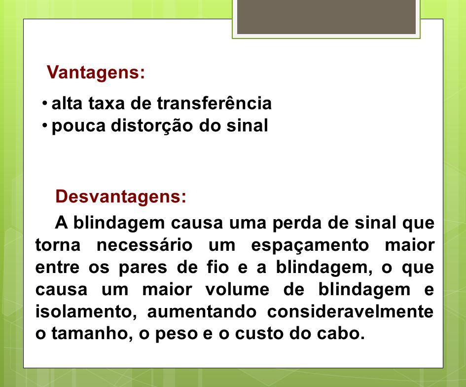 Vantagens: alta taxa de transferência. pouca distorção do sinal. Desvantagens: