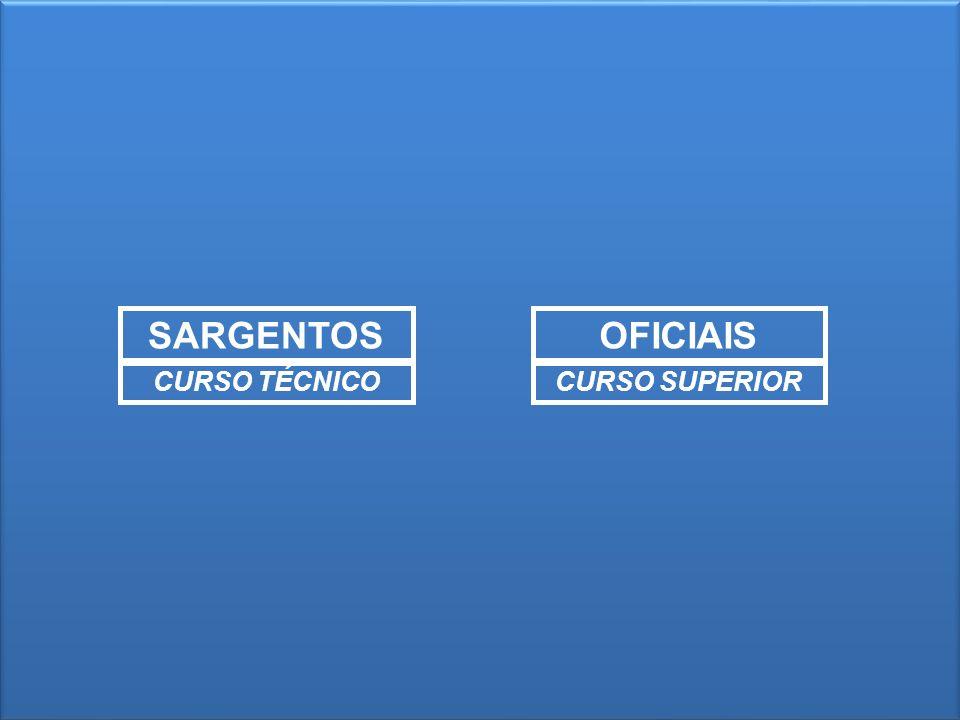 SARGENTOS OFICIAIS CURSO TÉCNICO CURSO SUPERIOR