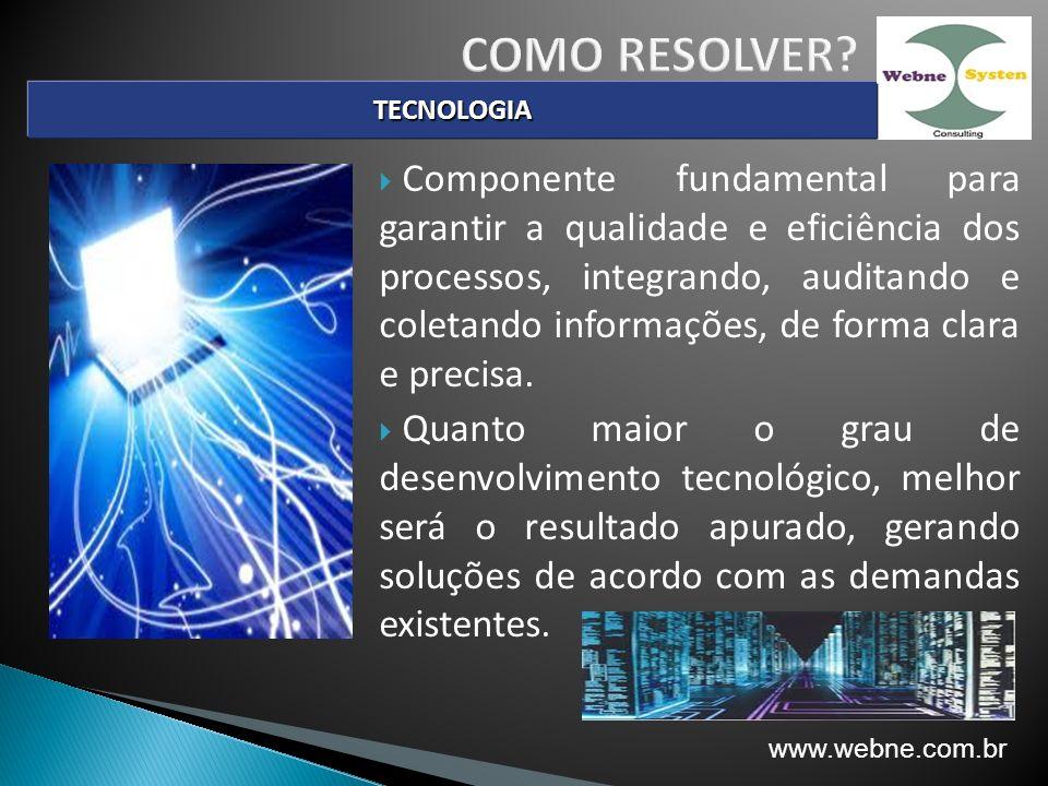 COMO RESOLVER TECNOLOGIA.