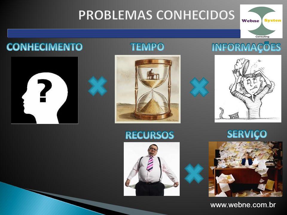 PROBLEMAS CONHECIDOS CONHECIMENTO TEMPO INFORMAÇÕES RECURSOS SERVIÇO