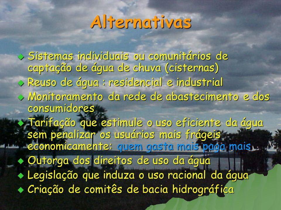 Alternativas Sistemas individuais ou comunitários de captação de água de chuva (cisternas) Reuso de água : residencial e industrial.