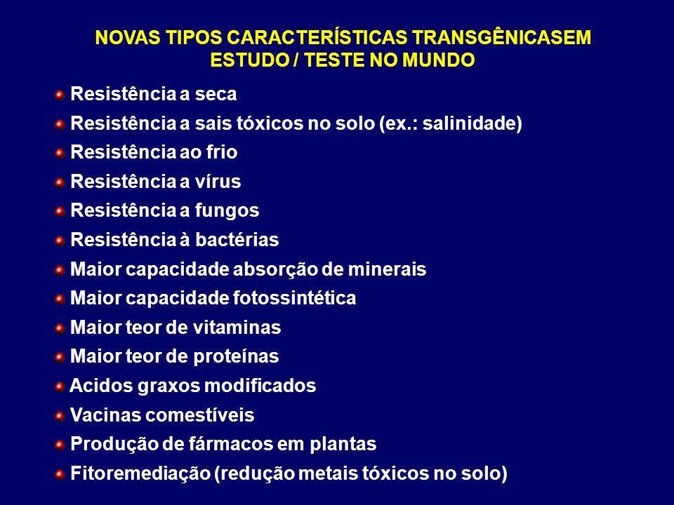 NOVAS TIPOS CARACTERÍSTICAS TRANSGÊNICASEM ESTUDO / TESTE NO MUNDO