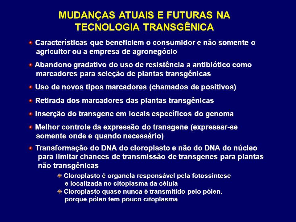 MUDANÇAS ATUAIS E FUTURAS NA TECNOLOGIA TRANSGÊNICA