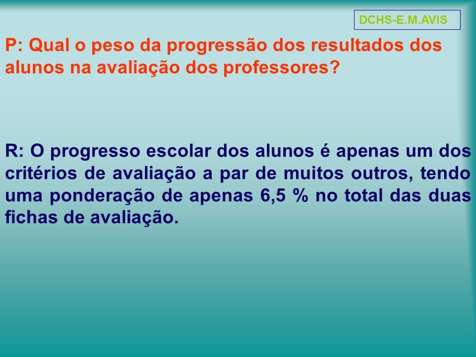 DCHS-E.M.AVIS P: Qual o peso da progressão dos resultados dos alunos na avaliação dos professores