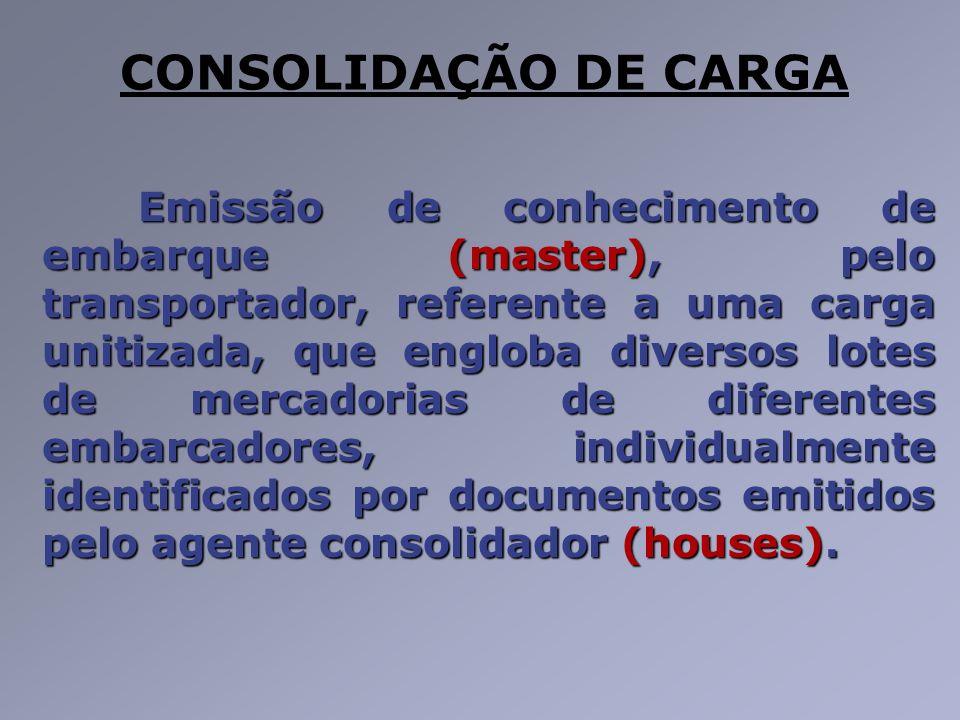 FABIO MARTINS FARIA MAR/2004. CONSOLIDAÇÃO DE CARGA.