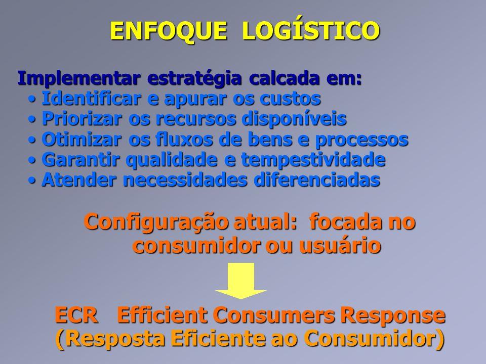 ENFOQUE LOGÍSTICO Configuração atual: focada no consumidor ou usuário