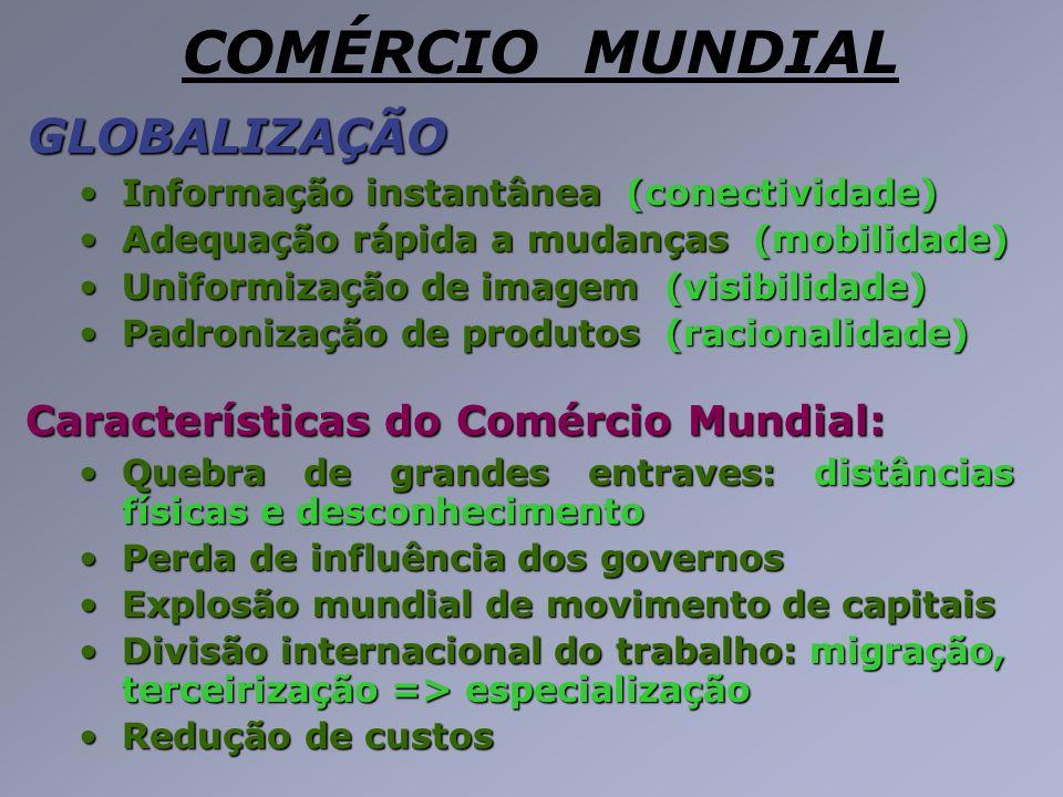 COMÉRCIO MUNDIAL GLOBALIZAÇÃO Características do Comércio Mundial: