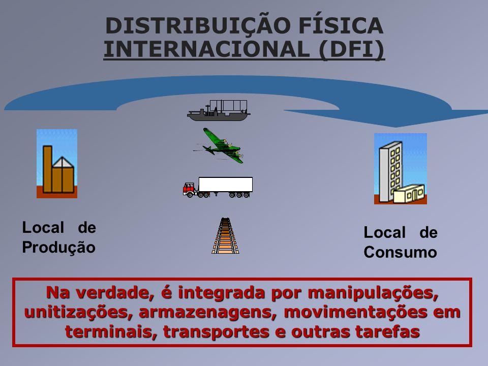 DISTRIBUIÇÃO FÍSICA INTERNACIONAL (DFI)