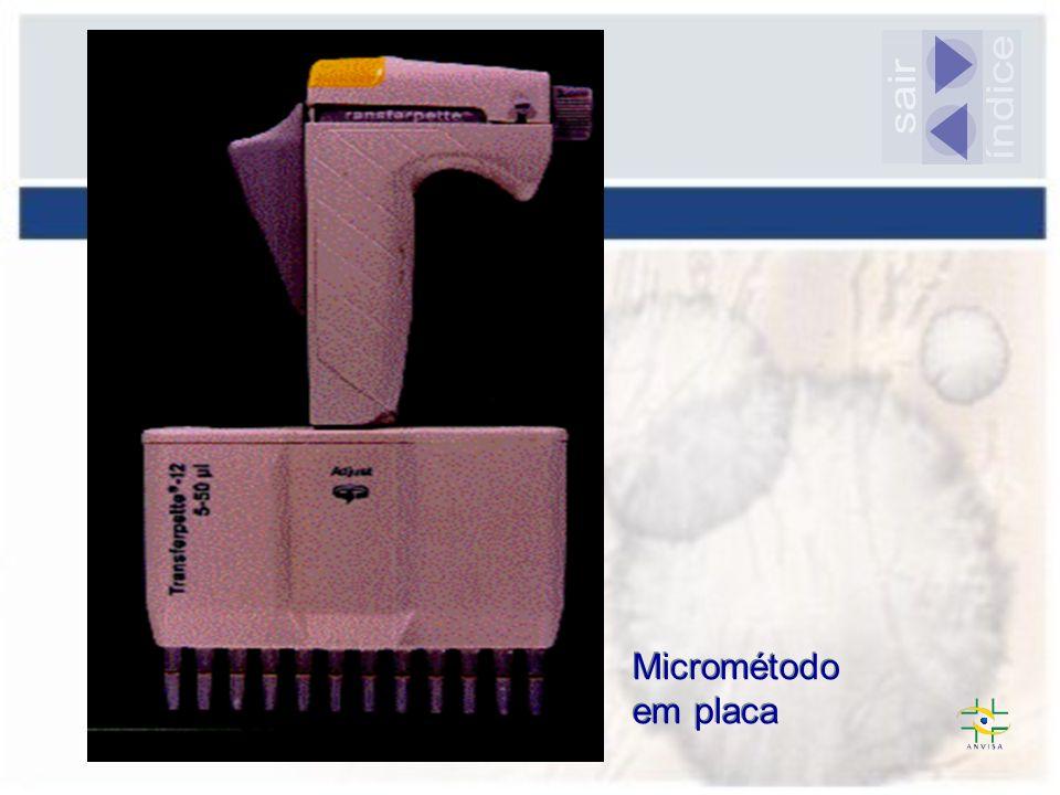 sair índice Micrométodo em placa