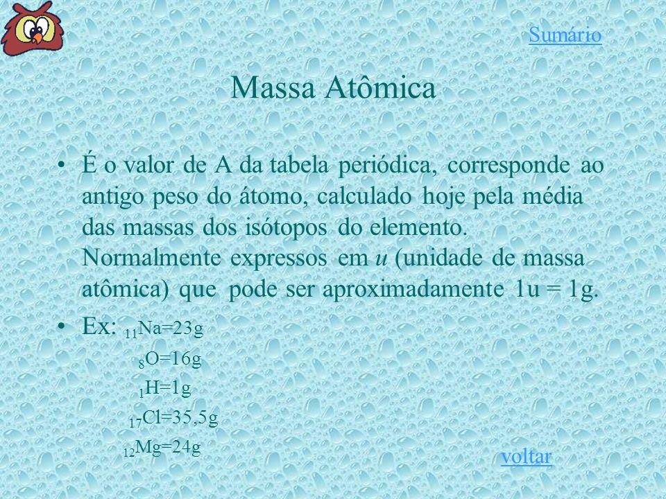 Sumário Massa Atômica.