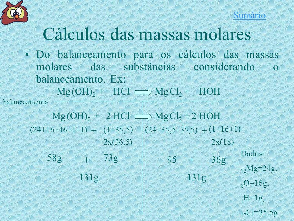 Cálculos das massas molares