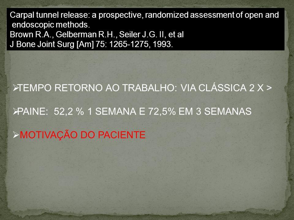 TEMPO RETORNO AO TRABALHO: VIA CLÁSSICA 2 X >