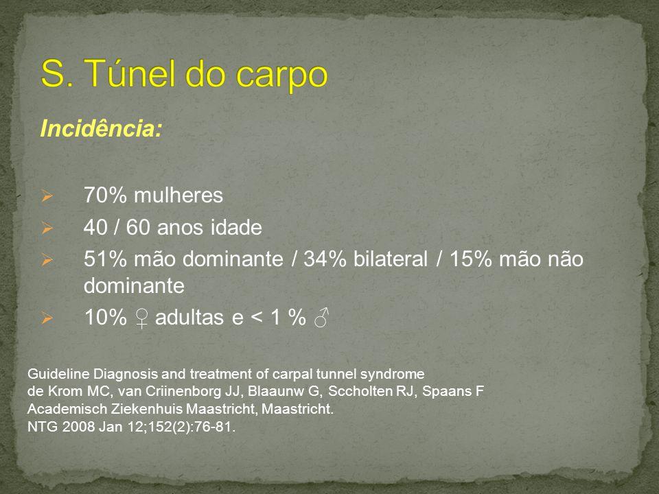 S. Túnel do carpo Incidência: 70% mulheres 40 / 60 anos idade
