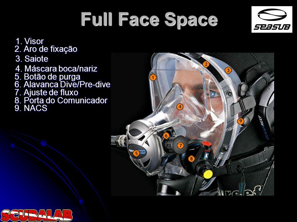 Full Face Space 1. Visor 2. Aro de fixação 3. Saiote
