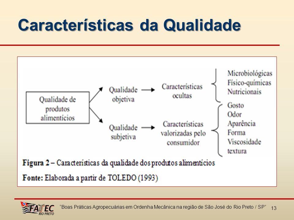 Características da Qualidade