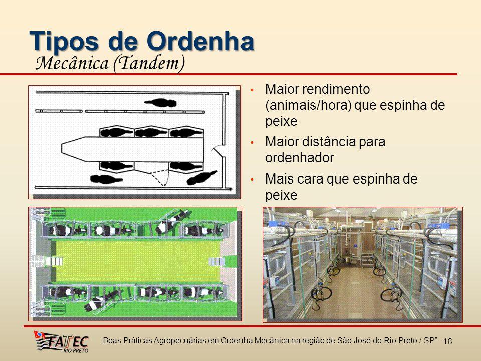 Tipos de Ordenha Mecânica (Tandem)