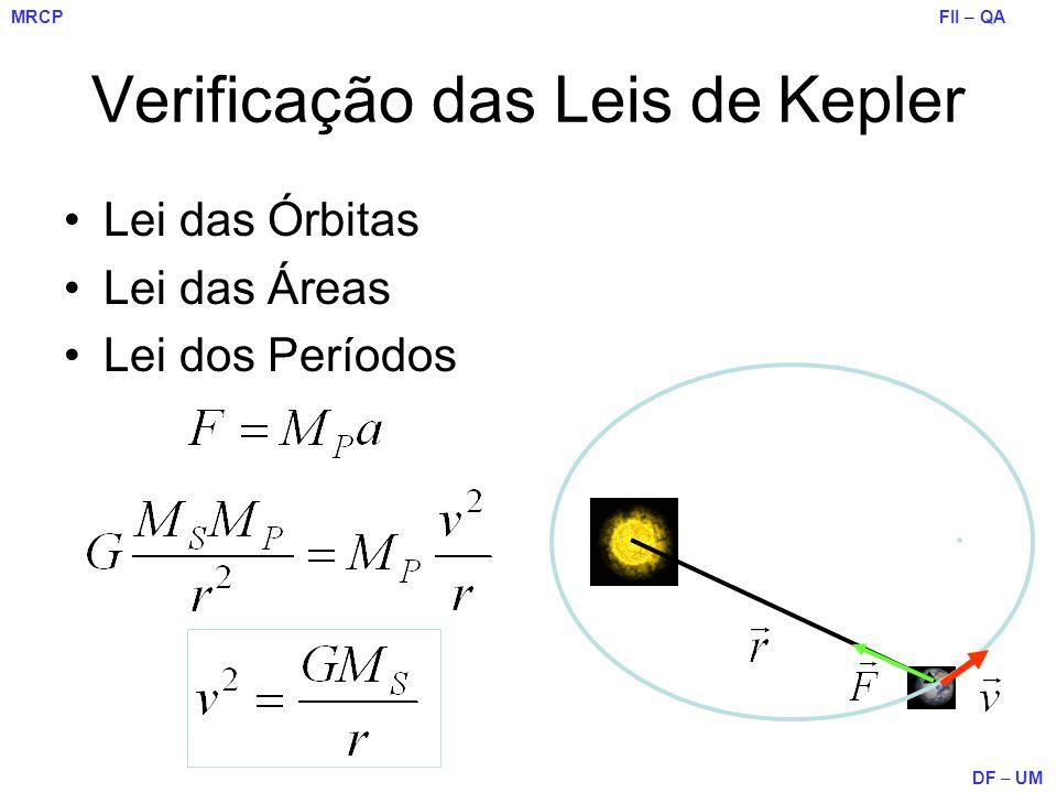 Verificação das Leis de Kepler