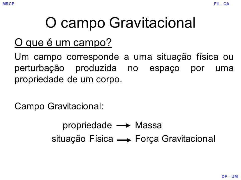 O campo Gravitacional O que é um campo