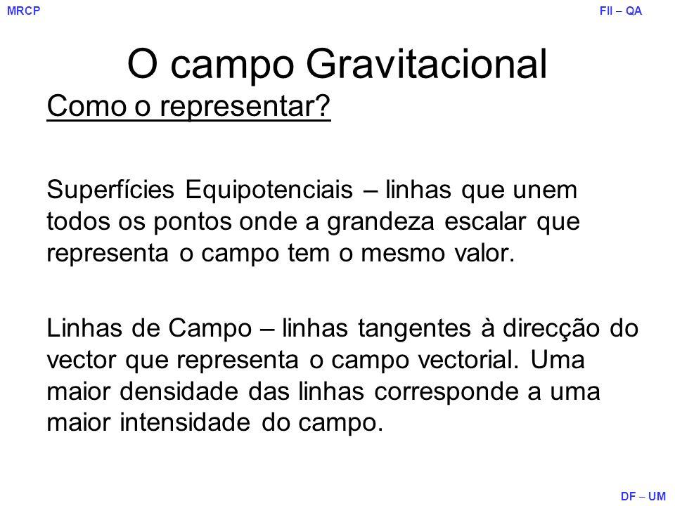O campo Gravitacional Como o representar