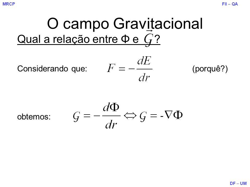 O campo Gravitacional Qual a relação entre Φ e