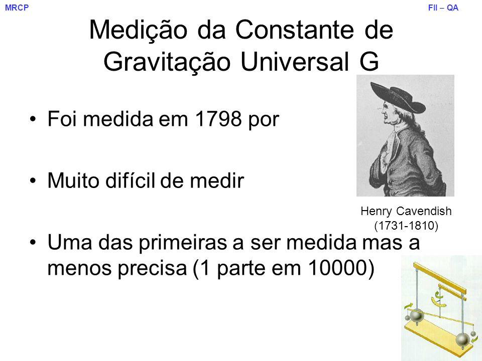 Medição da Constante de Gravitação Universal G