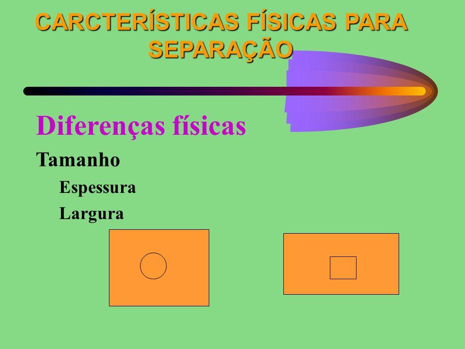 CARCTERÍSTICAS FÍSICAS PARA SEPARAÇÃO