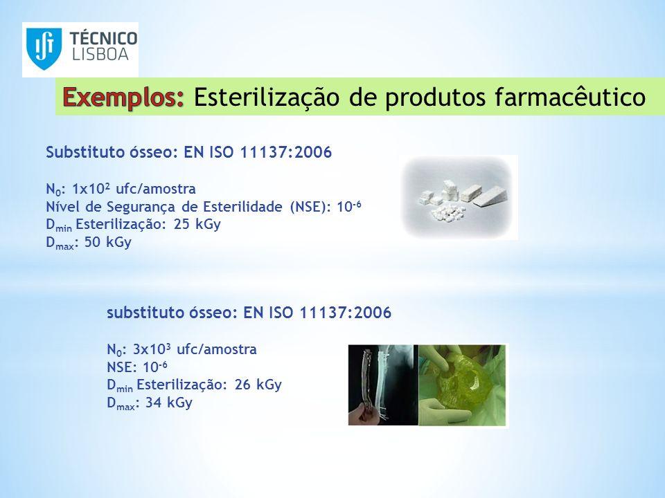 Exemplos: Esterilização de produtos farmacêutico