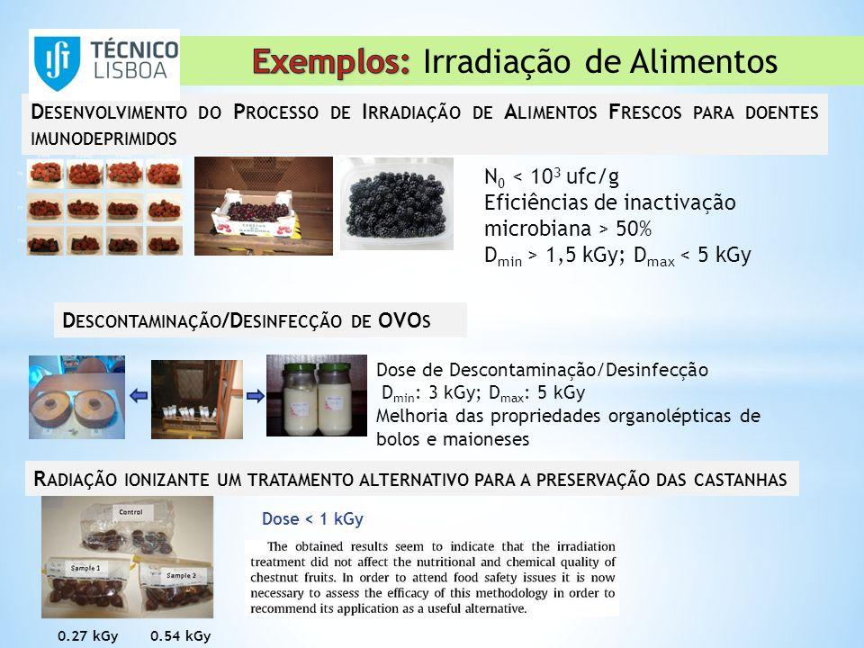 Exemplos: Irradiação de Alimentos