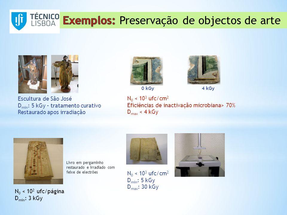 Exemplos: Preservação de objectos de arte