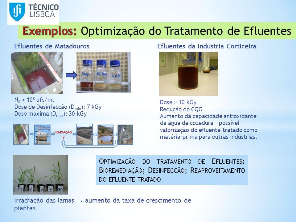 Exemplos: Optimização do Tratamento de Efluentes
