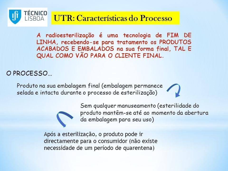 UTR: Características do Processo