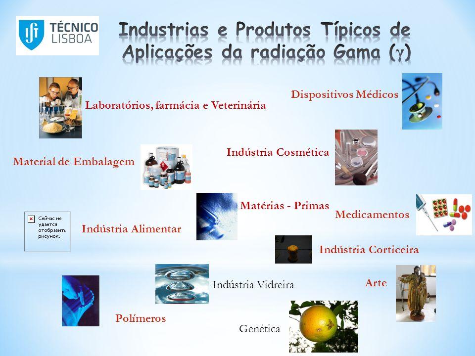 Industrias e Produtos Típicos de Aplicações da radiação Gama (γ)