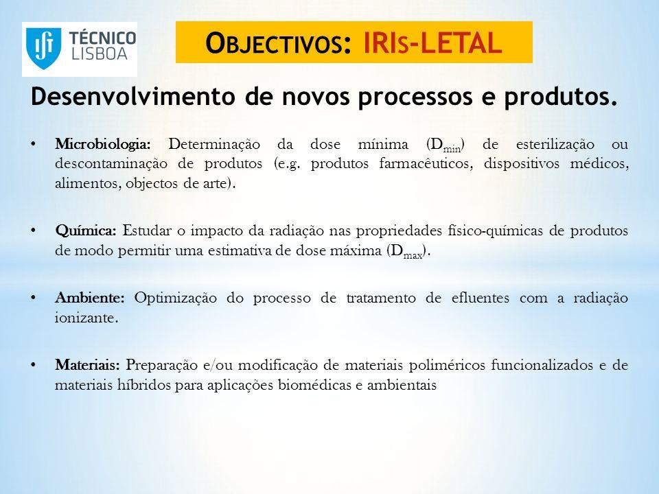Objectivos: IRIs-LETAL