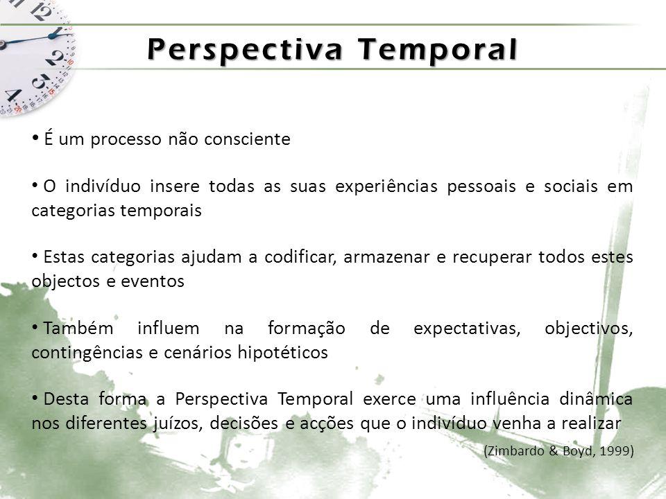 Perspectiva Temporal É um processo não consciente