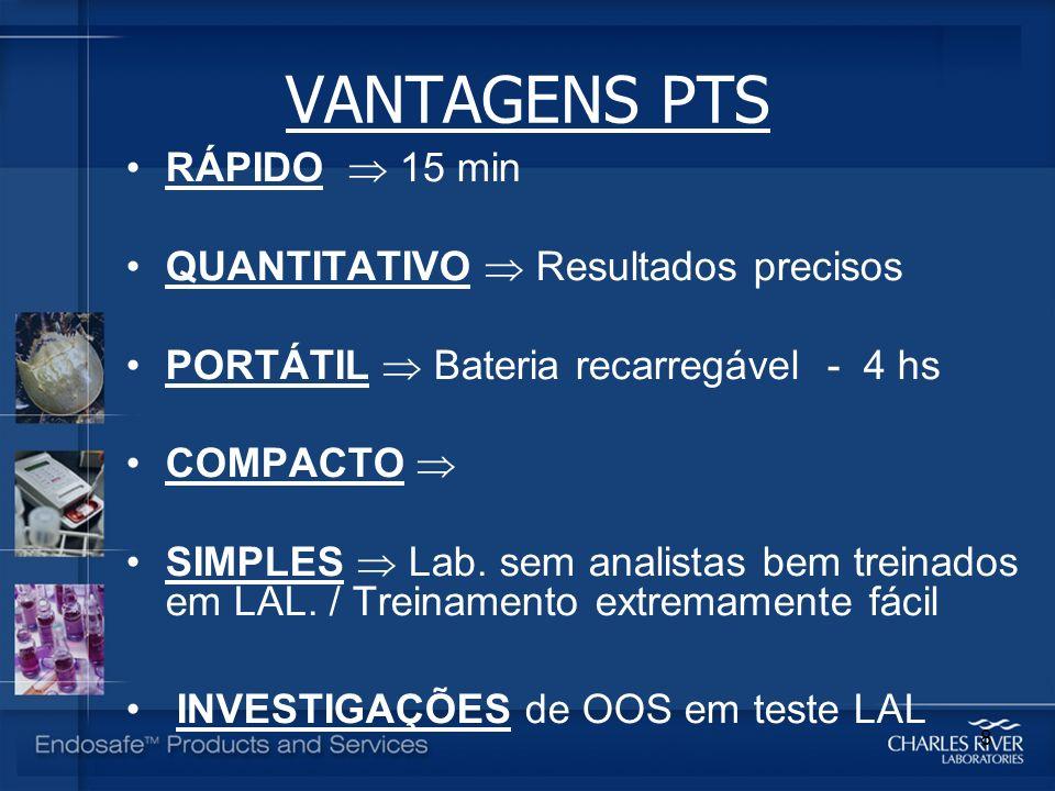 VANTAGENS PTS RÁPIDO  15 min QUANTITATIVO  Resultados precisos
