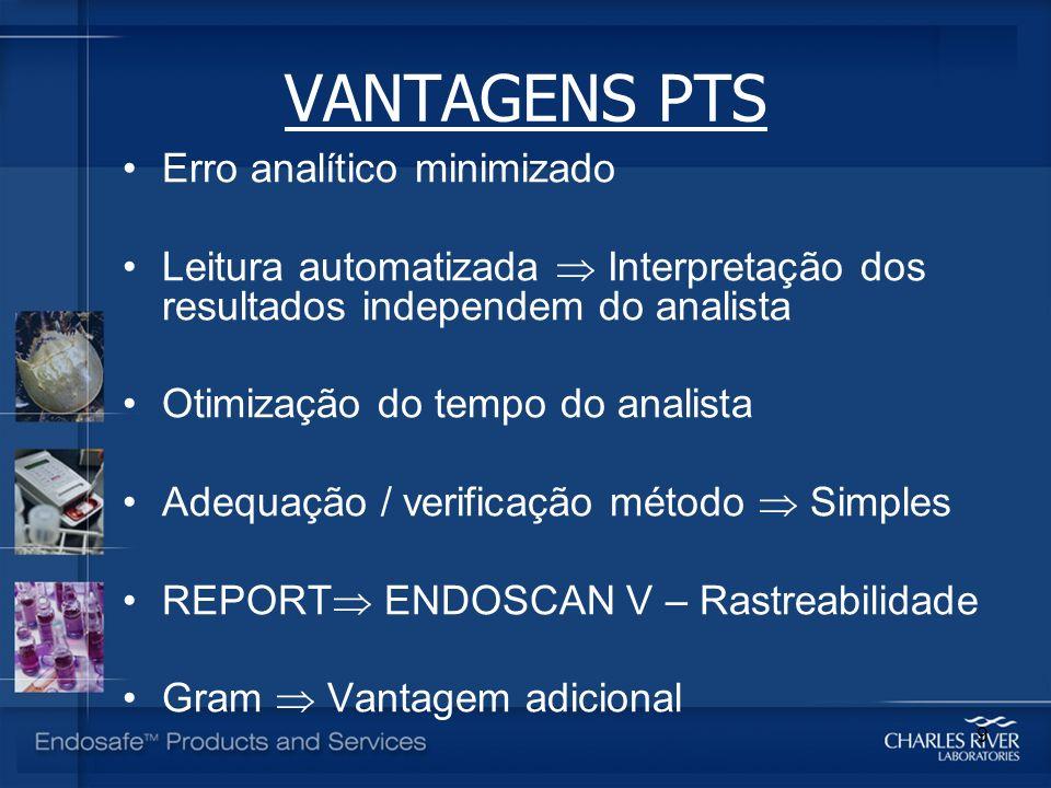 VANTAGENS PTS Erro analítico minimizado