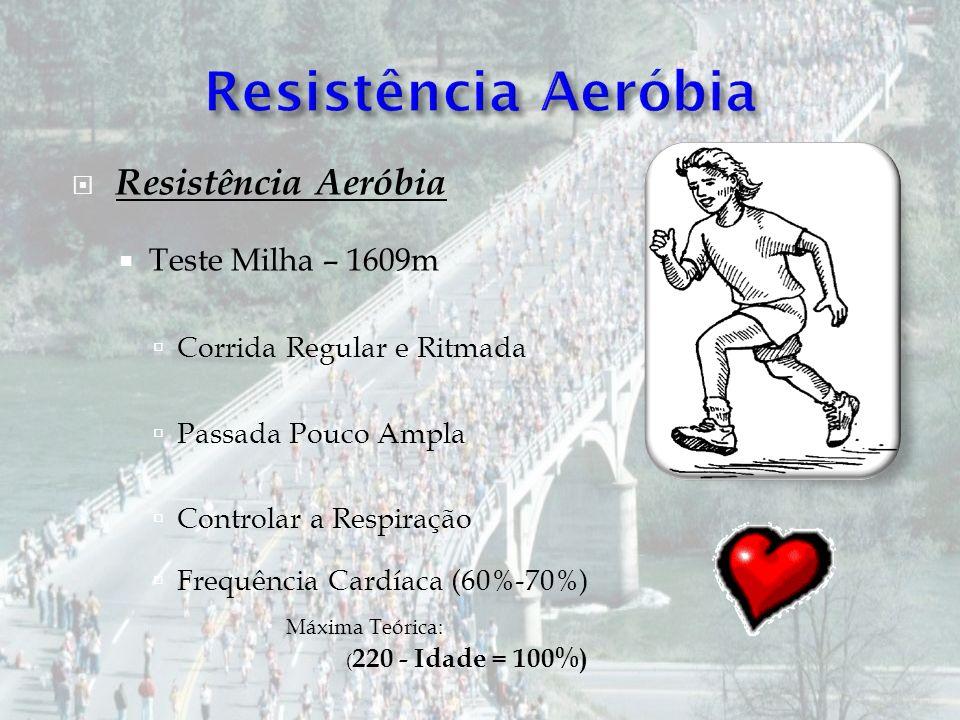 Resistência Aeróbia Resistência Aeróbia Teste Milha – 1609m