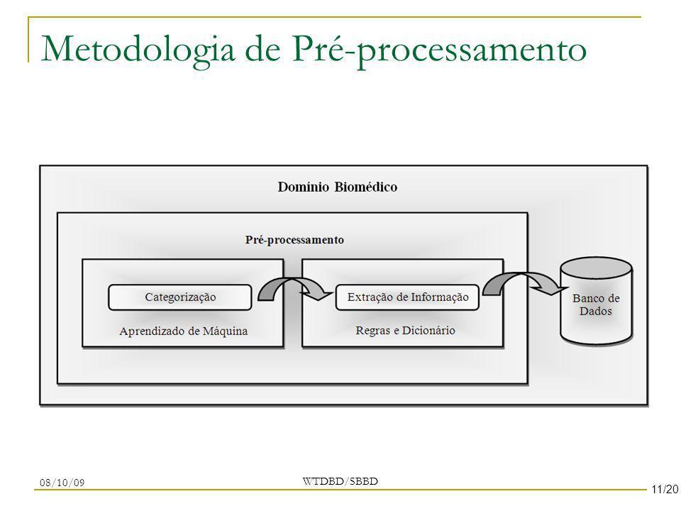 Metodologia de Pré-processamento