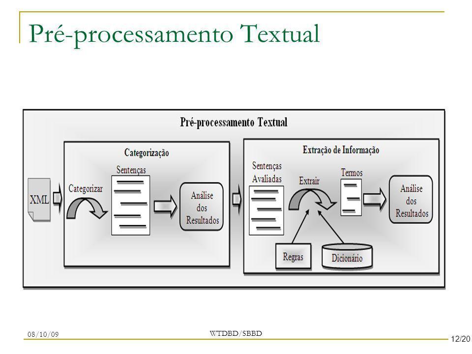 Pré-processamento Textual