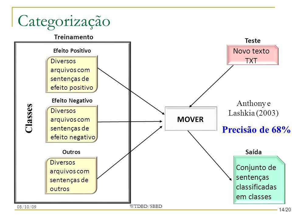 Categorização Classes Precisão de 68% Bag of clusters (1 a 5 gramas)