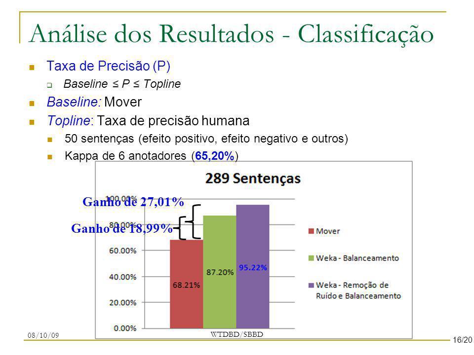 Análise dos Resultados - Classificação