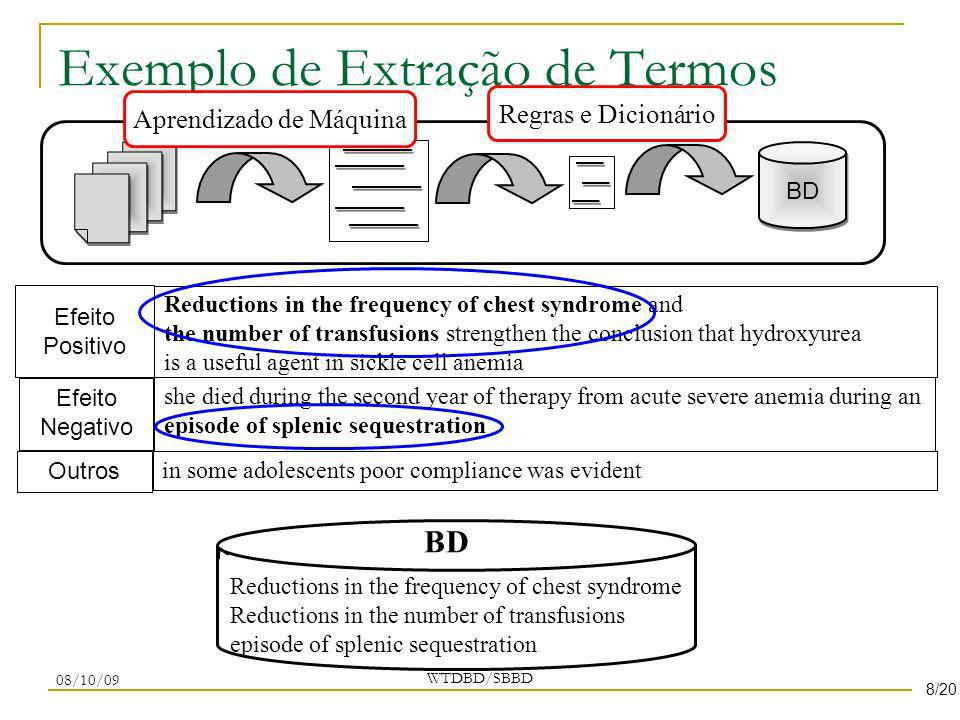 Exemplo de Extração de Termos